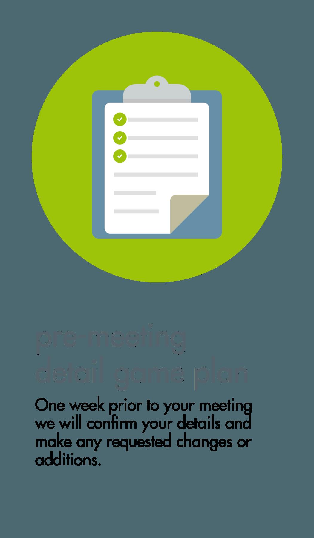 Pre-Meeting Game Plan